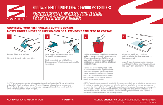 Swisher Food and Non-Food Prep Area Procedures Wall Chart